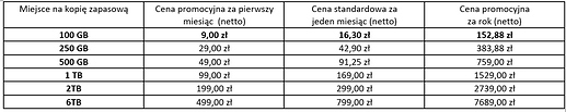 cennik%20acronis