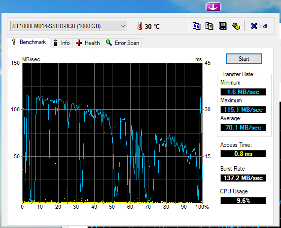 HDTune_Benchmark_ST1000LM014-SSHD-8GB