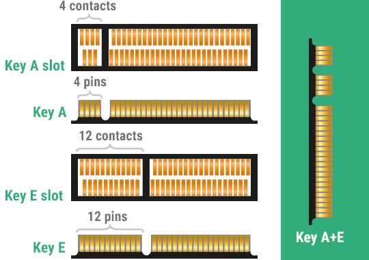keys-a-e_klein_engl