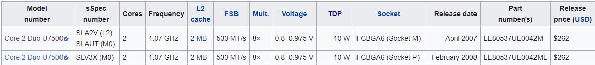 2021-06-27 10.27.47 en.wikipedia.org 75b1608a278d