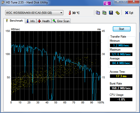HDTune_Benchmark_WDC_WD5000AAKX-001CA0