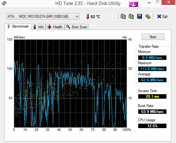 HDTune_Benchmark_ATA_____WDC_WD10S21X-24R2