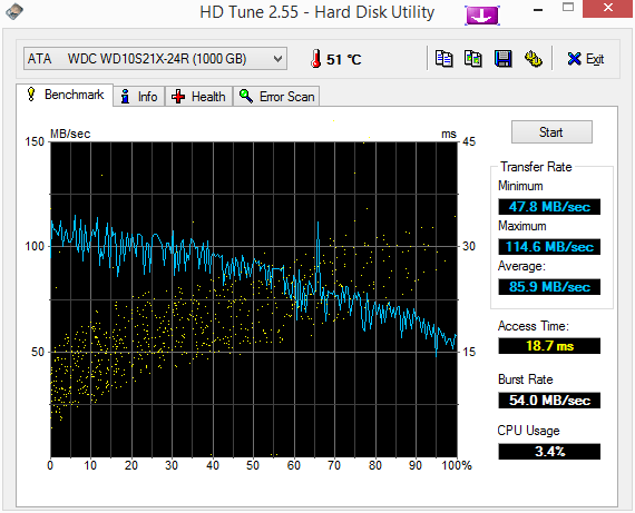 HDTune_Benchmark_ATA_____WDC_WD10S21X-24R